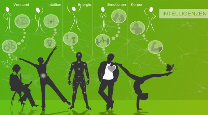 Das Spirit of Energy Konzept bietet Ihnen energievolle Methoden und